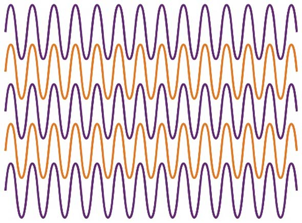 Simple Wave line Illusion