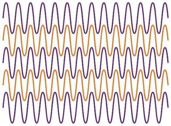 Simple Wave line Illusion