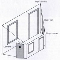 Ames Room Video Illusion
