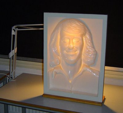 Björn Borg Hollow Face illusion