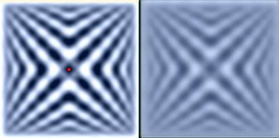 Disappearing Act Illusion