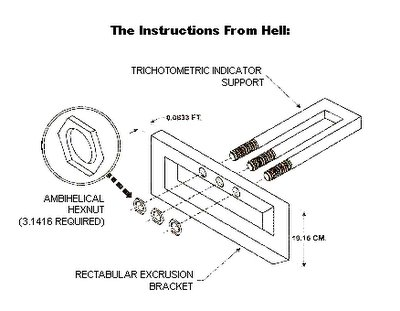 Instructions From Hell