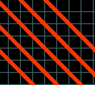 Imaginary Stripes Illusion