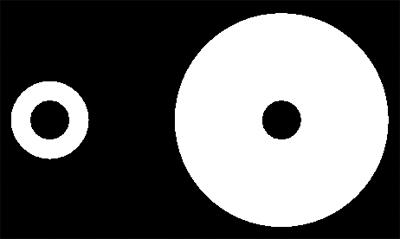 Delboeuf Optical Illusion