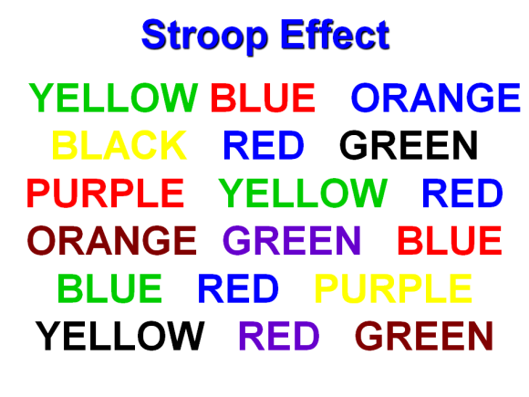 stroop effect hypothesis Hypothesis-null: there will be no difference in the time taken for participants to say colour words in a different colour to what the word is on a  the stroop effect.